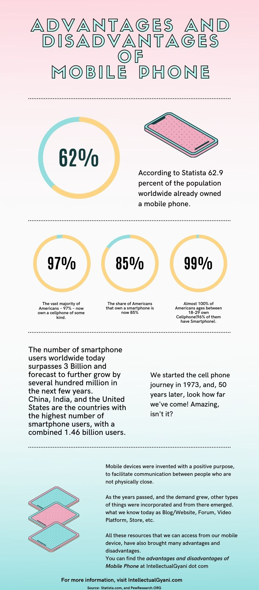 advantages and disadvantages of mobile phone infographic